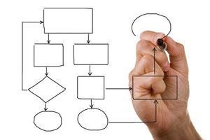 Le management de la qualité en transition vers la norme ISO 9001
