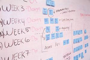 3 facteurs clés de succès pour éviter l'échec d'un projet selon…